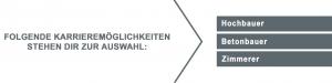 Karrieremöglichkeiten bei Hentschläger: Hochbauer, Betonbauer, Zimmerer